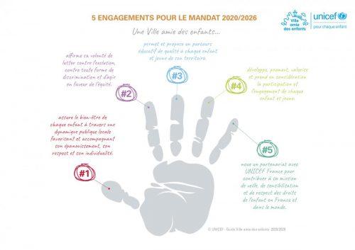 Engagements_unicef